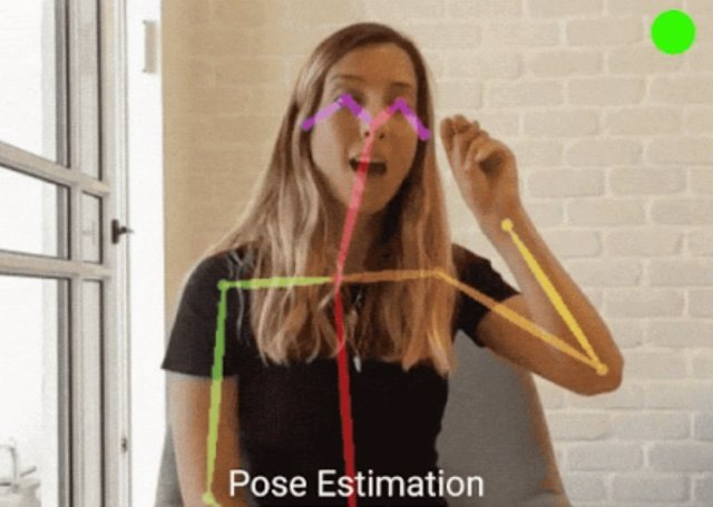 Detección de lengua de sinos en videollamadas desarrollada por Google.