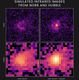 El telescopio Webb verá galaxias ocultas en el resplandor de cuásares