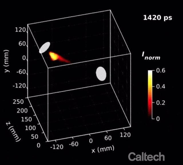 Una cámara capaz de ver la luz en movimiento, ahora en 3D