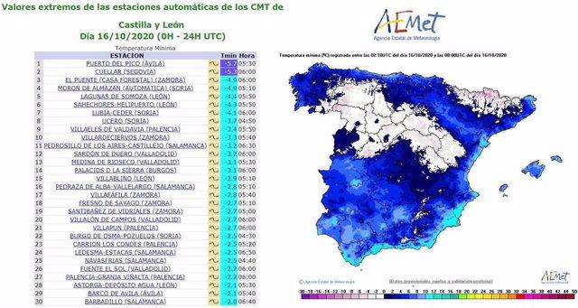 Mapa y gráfico elaborados por la Aemet sobre las mínimas de la noche del jueves al viernes
