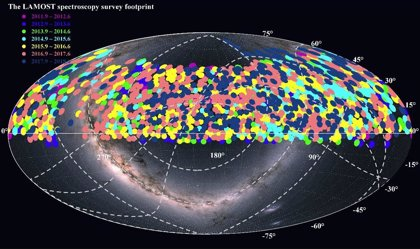 El telescopio chino LAMOST publica millones de espectros estelares