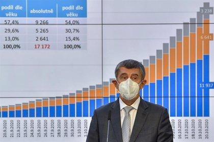 República Checa vuelve al confinamiento para contener la segunda ola de coronavirus
