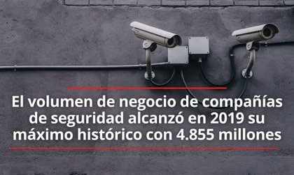 El volumen de negocio de compañías de seguridad alcanzó en 2019 su máximo histórico con 4.855 millones
