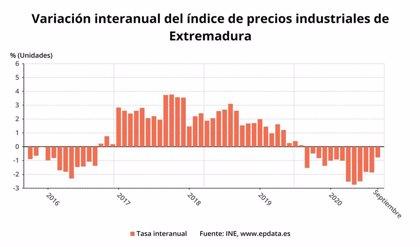 Los precios industriales caen en Extremadura un 0,8% en septiembre en tasa interanual