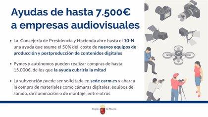Empresas audiovisuales ya pueden pedir la ayuda de hasta 7.500 euros para equipos de producción y postproducción