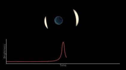 Primer planeta solitario identificado del tamaño de la Tierra