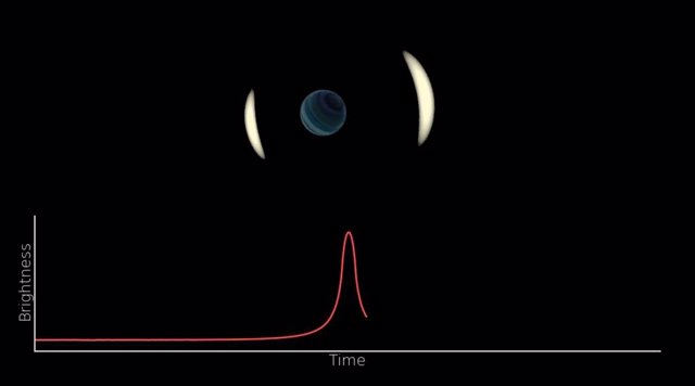 La impresión de un artista de un evento de microlente gravitacional por un planeta que flota libremente.