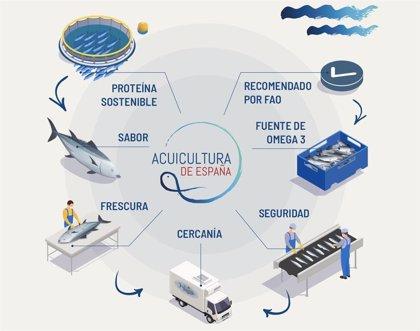 APROMAR presenta Acuicultura de España y muestra las claves de su primera Memoria de Sostenibilidad