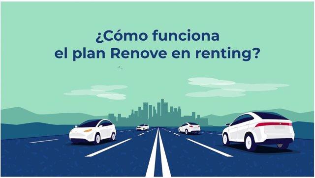 ¿Cómo Funciona El Plan Renove En Renting?