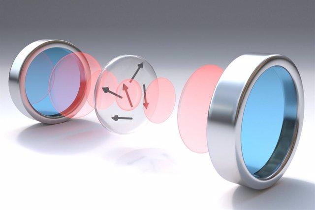 El módem cuántico de Garching: el disco de cristal con los bits cuánticos de átomos de erbio (flechas) está en el medio, la luz infrarroja reflejada hacia adelante y hacia atrás está indicada por los discos rojos.