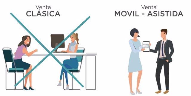 Venta clásica VS venta móvil-asistida de NOG