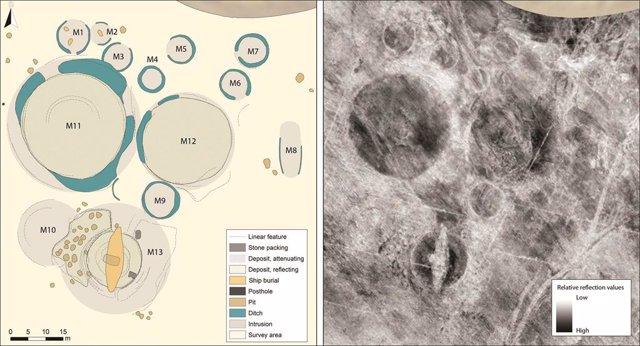 Centro ritual vikingo descubierto por tecnología GPR