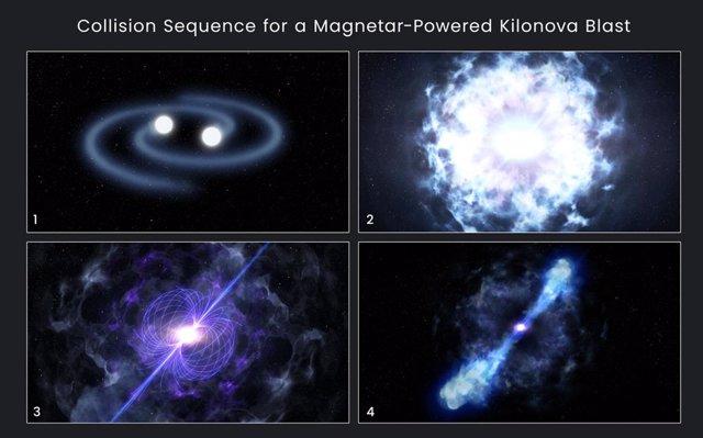 Secuencia de magnetar alimentado por una kilonova