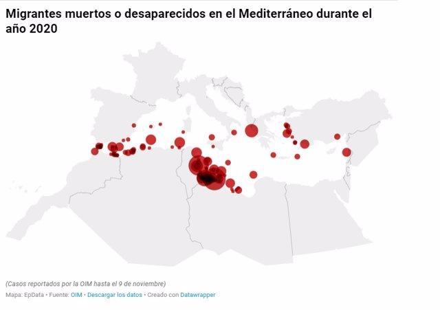 Migrantes muertos o desaparecidos en el Mediterráneo