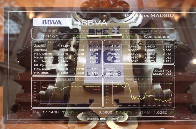Valores de la bolsa de Madrid (España), a 16 de noviembre de 2020.