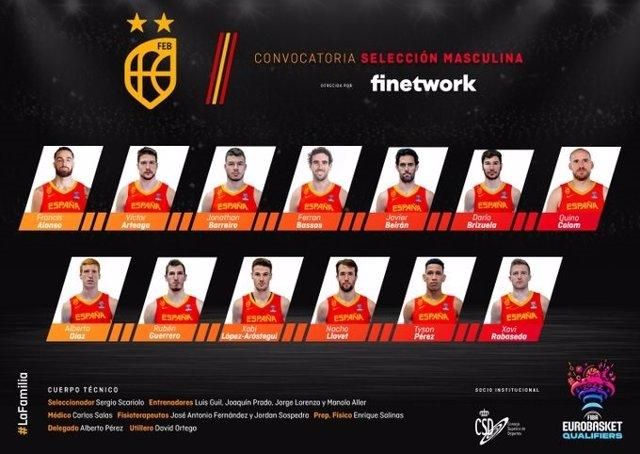 Convocatoria de 13 jugadores  de la selección española masculina de baloncesto para los partidos ante Israel y Rumanía