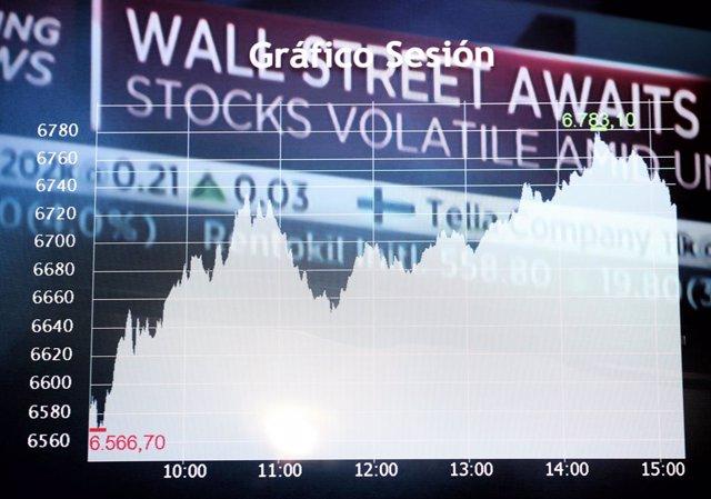 Una gráfica con valores en la bolsa de Madrid,  en Madrid (España), a 4 de noviembre de 2020.
