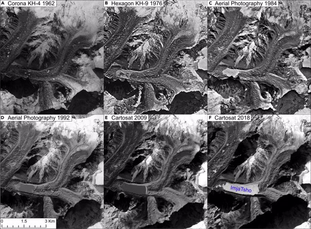 Serie histórica de fotografías satelitales de los glaciares del Everest