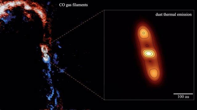 Filamentos de acreción alrededor de la protoestrella [BHB2007] 1. Las grandes estructuras son entradas de gas molecular (CO) que nutren el disco que rodea a la protoestrella.  El recuadro muestra la emisión de polvo del disco, que se ve de canto.