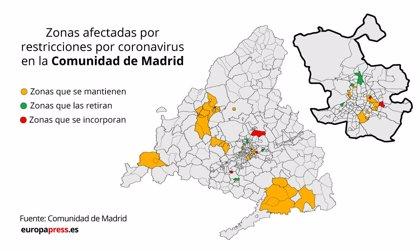 13 zonas básicas de salud abandonan restricciones a la movilidad, 4 de ellas en Puente de Vallecas
