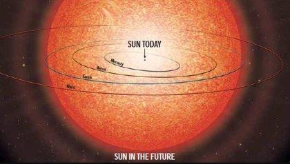 Júpiter y Saturno sobrevivirán al Sol expandido pero no saldrán ilesos