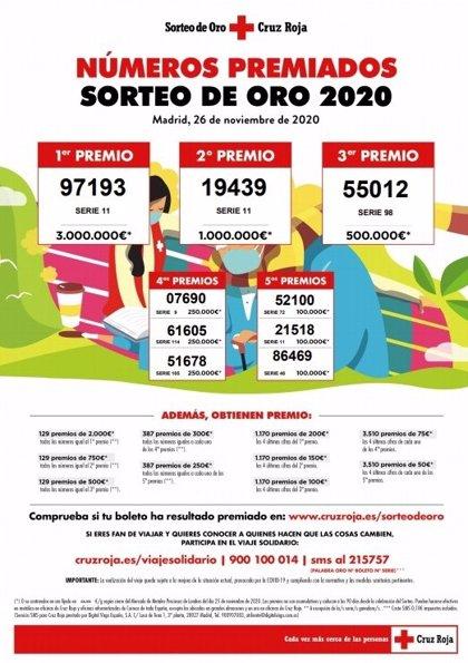 El Sorteo de Oro de Cruz Roja deja 8.250 euros en premios en La Rioja