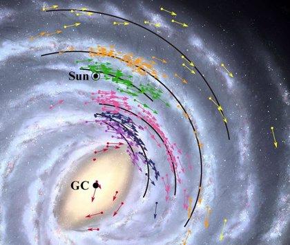 La Tierra viaja más rápido y está más cerca del centro de la galaxia