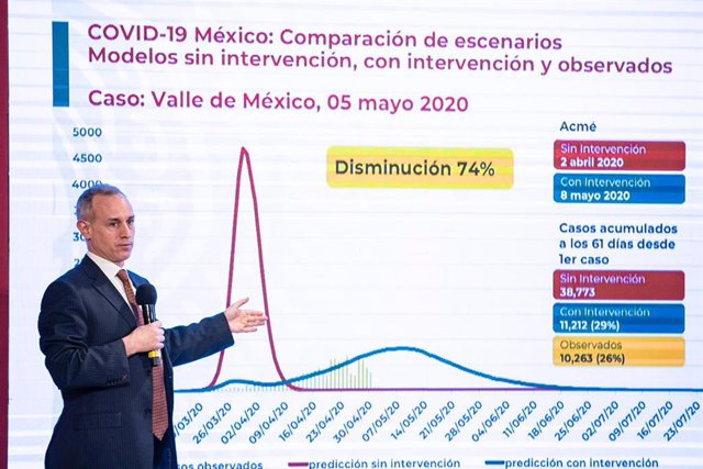 19 May 2020, Mexico, Mexico City: Undersecretary of Prevention and Health Promotion Hugo Lopez-Gatell Ramirez speaks during a press conference on the coronavirus infections in the National Palace. Photo: -/El Universal via ZUMA Wire/dpa