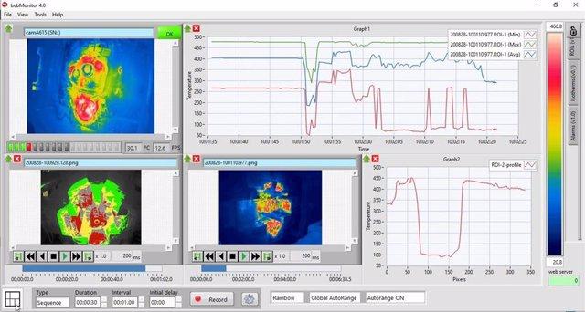 Gráfica de temperaturas y perfiles de imágenes termográficas