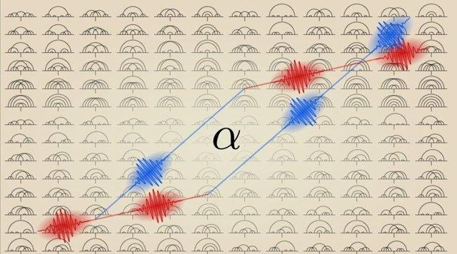 Ilustración de la medición experimental de la constante de estructura fina.
