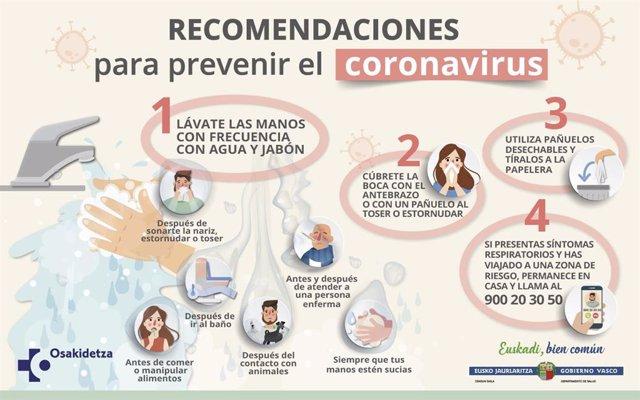 Cartel con las recomendaciones ante el Coronavirus.