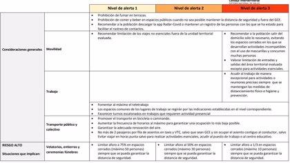 El límite máximo de personas en velatorios asturianos, por encima de las medidas acordadas por Gobierno y CCAA
