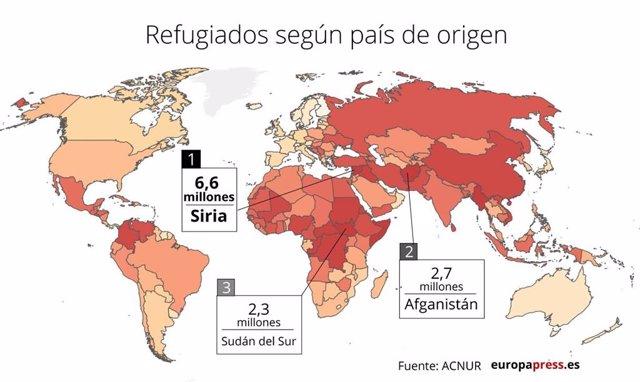 Mapa con refugiados en el mundo según país de origen