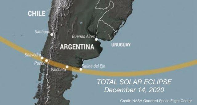 Ruta del eclipse solar total del 14 de diciembre de 2020