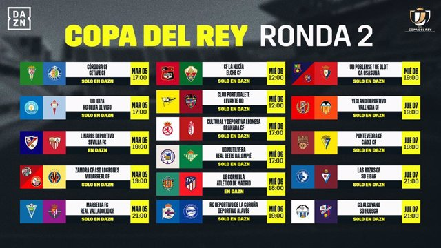 Partidos de la segunda ronda de Copa del Rey emitidos por DAZN