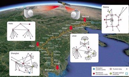 China establece la primera red de comunicación cuántica integrada