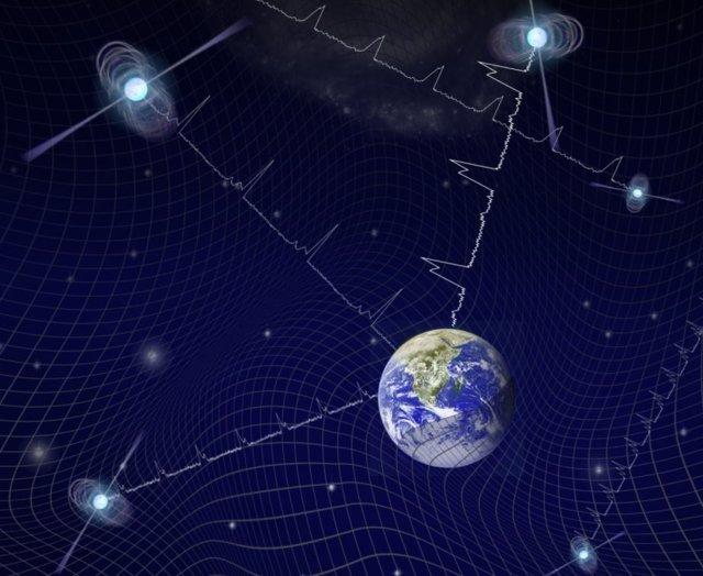 Gráfico que muestra la luz de un púlsar viajando a la Tierra en medio de un mar de ondas gravitacionales.