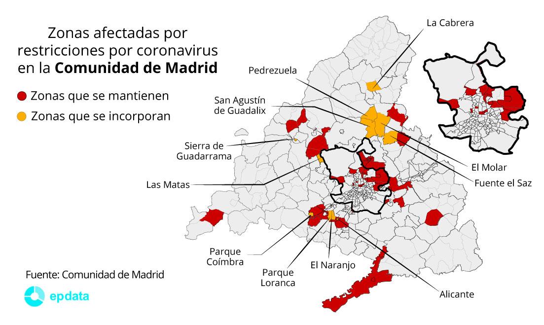 Zonas básicas de salud con restricciones en la Comunidad de Madrid
