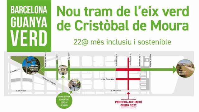Pla d'urbanització del següent tram del carrer Cristóbal de Moura a Barcelona.