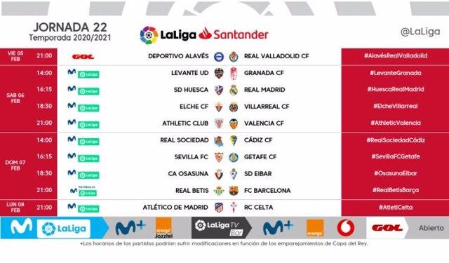 Horarios de la jornada 22 en la Liga Santander