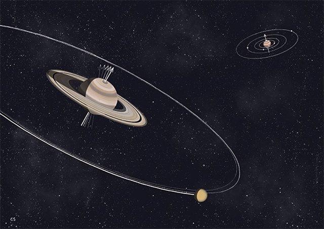Impresión artística de la migración de Titán y la inclinación de Saturno.