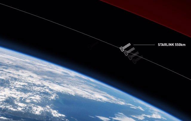 Programa de internet con red de satélites Starlink