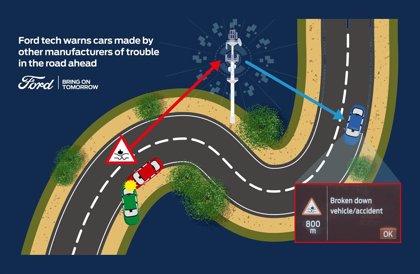Ford comparte datos del vehículo conectado con otros fabricantes para incrementar la seguridad vial