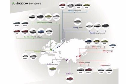 Skoda reduce un 17% la producción de sus plantas checas en 2020, con 753.000 unidades