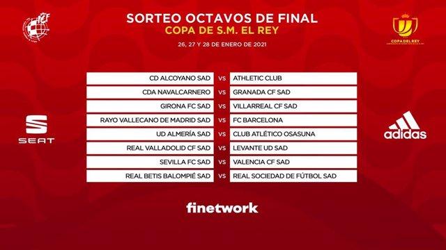 Sorteo de octavos de final de la Copa del Rey