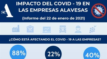 Una de cada cinco empresas de Álava prevé acometer recortes en su plantilla antes de que acabe este año