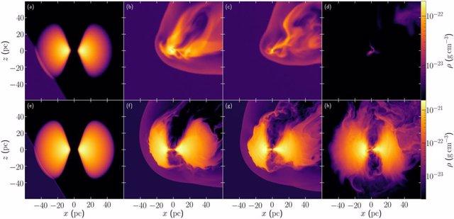 Visualizaciones del modelo dinámico simulando dos escenarios diferentes. La fila superior muestra una colisión que reduce la actividad del núcleo, la fila inferior muestra una colisión que aumenta la actividad del núcleo.