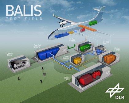 Impulso a la aviación a hidrógeno con una pila de 1,5 megavatios