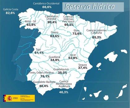 Los pantanos de la cuenca del Segura aumentan en 15 hectómetros cúbicos sus reservas en la última semana-. Fi