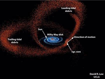 Identificadas 106 estrellas en los restos de la galaxia de Sagitario